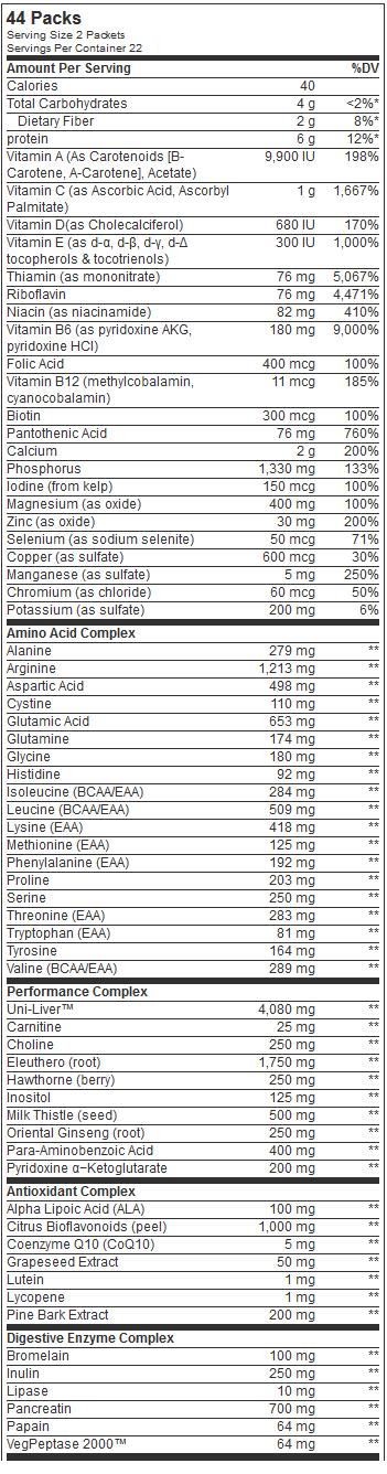 القيمة الغذائية في انيمال باك